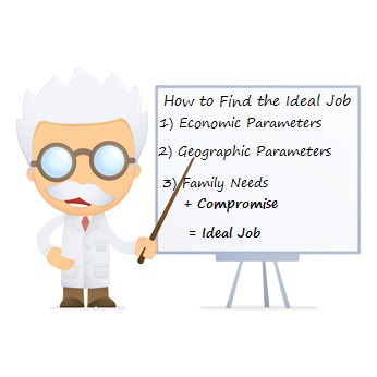 Introducing: The Job Doctor – Send In Your Job Search and ...