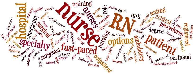 nurse words