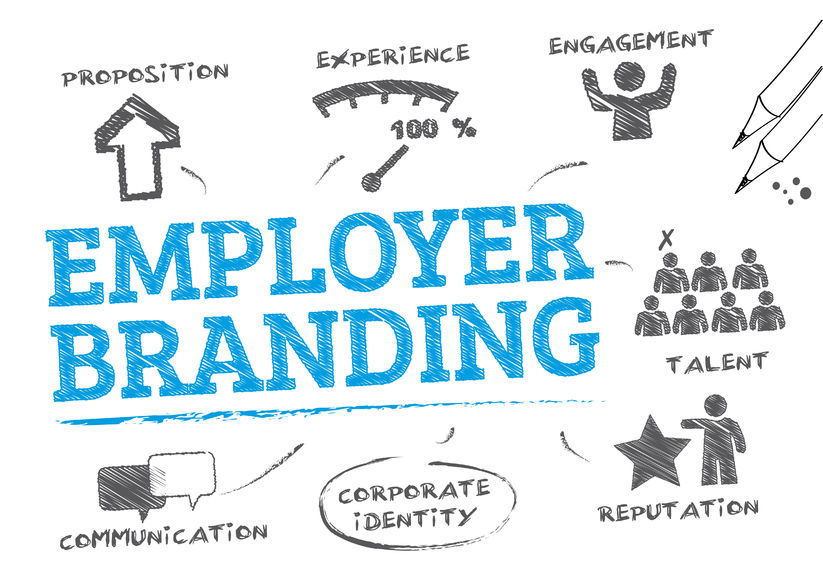 Recruitment Branding Nets Top Talent