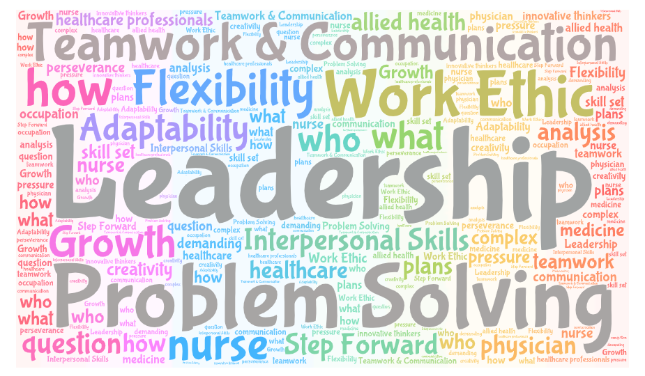 """Soft Skills"" word cloud made up of terms such as leadership, teamwork, communication, problem solving, work ethic, etc."